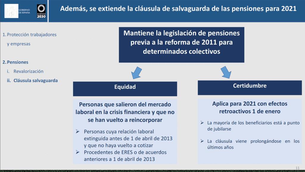 revalorización de las pensiones, salvaguarda jubilación