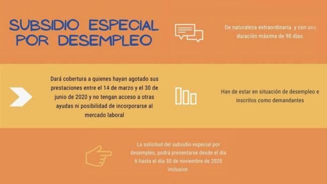 Subsidio especial por desempleo